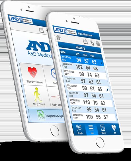 Wellnenss Connected aplikacja do monitorowania trybu życia.
