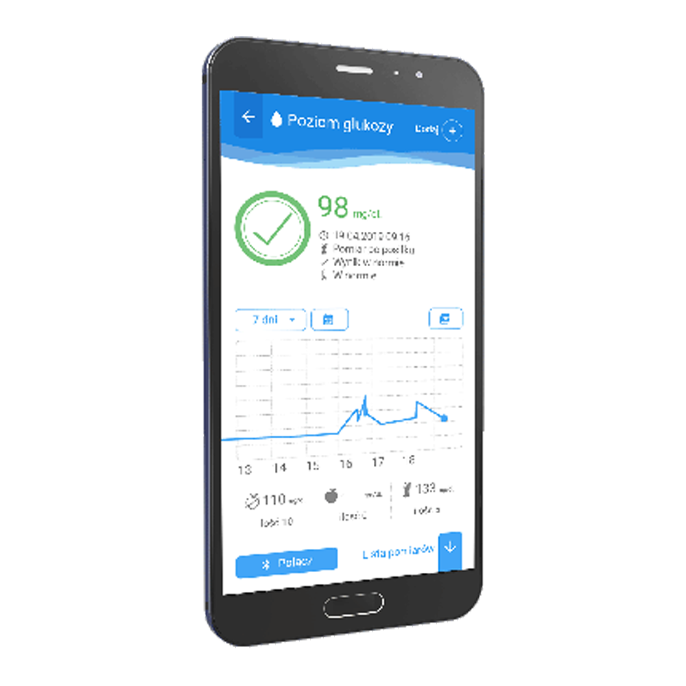 Glukometr z aplikacją mobilną - aplikacja dla cukrzyków - diabetyków