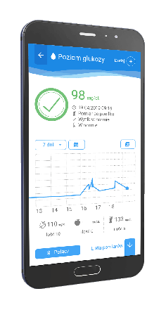 Aplikacja dla cukrzyków - do glukometru ABRA SMART BT